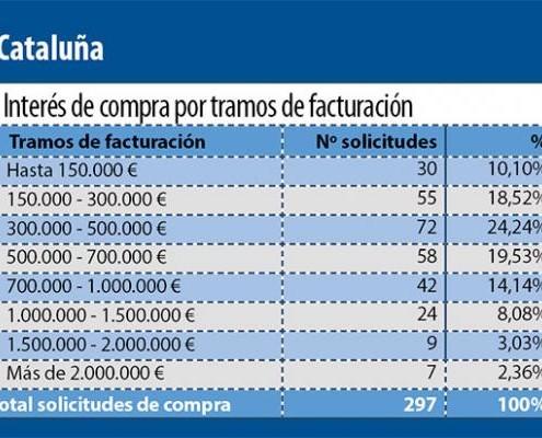 DemandaFarmaciaCataluna