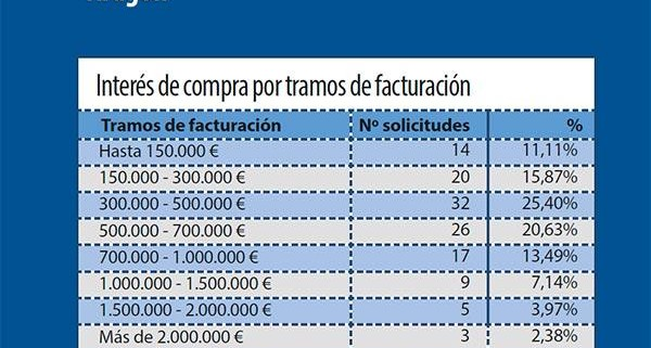 imfarmacias_farmaceuticos_jovenes_apuestan