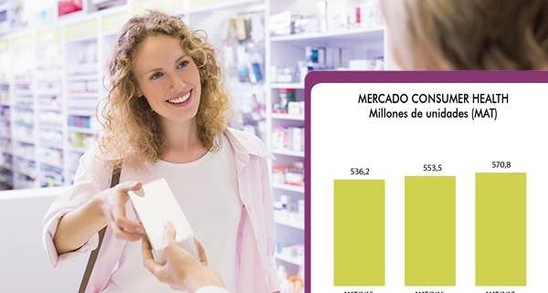 consumer_health_historia