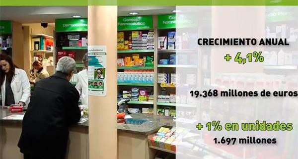 farmacia_comunitaria_espanola