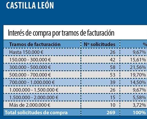 Farmaconsulting_farmacias_castilla_leon