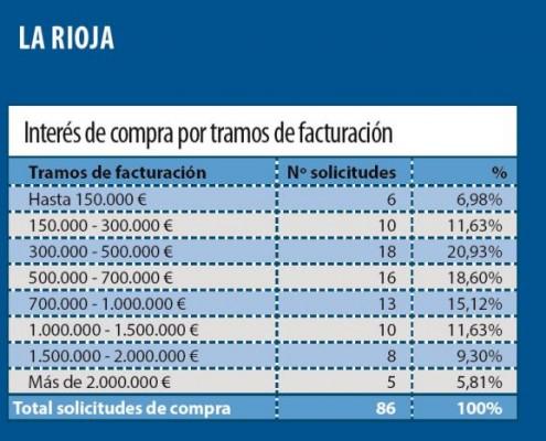 Farmaconsulting_farmacias_la_rioja