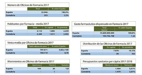 Farmaconsulting_paralisis_apertura_nuevas_16023_10144637
