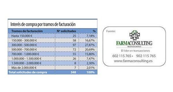 imfarmacias_farmacia_catalana_gana_16702_03134139