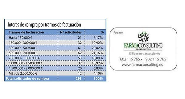 imfarmacias_farmacia_pais_vasco_16908_02165956