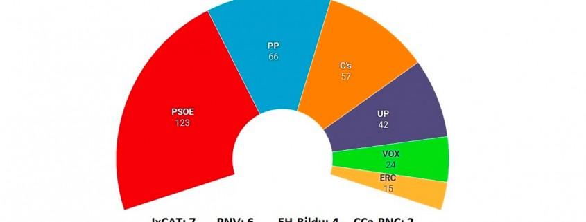 28A_elecciones_generales
