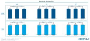 abril_mercado_farmaceutico_Farmaconsulting