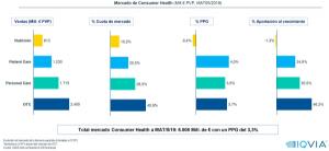 mayo_mercado_farmaceutico_Farmaconsulting2