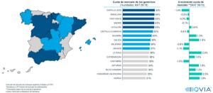 Farmaconsulting-grafico-IQVIA-3