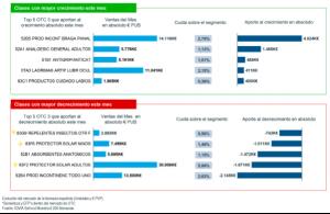 Farmaconsulting-grafico-IQVIA-4