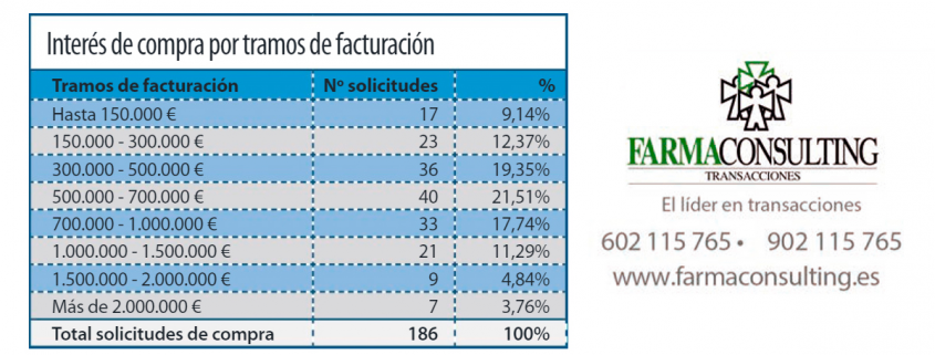 Farmaconsulting_sigue_aumentando_interes_18632_10181148