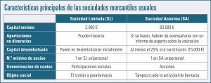 FARMACONSULTING_LEGISLACION_OFICINA_tabla