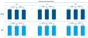 Farmaconsulting_mercado_farmaceutico_octubre_2