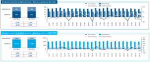Farmaconsulting_mercado_farmaceutico_octubre_3