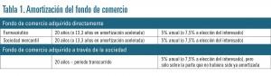 LEGISLACION_OFICINA_Farmaconsulting