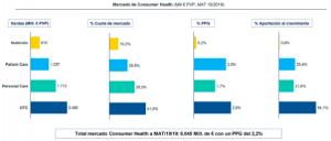 imfarmacias_mercado_farmaceutico_IQVIA_4
