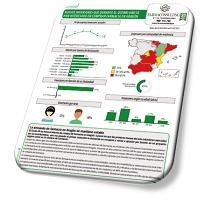 Informe de la demanda de Aragón